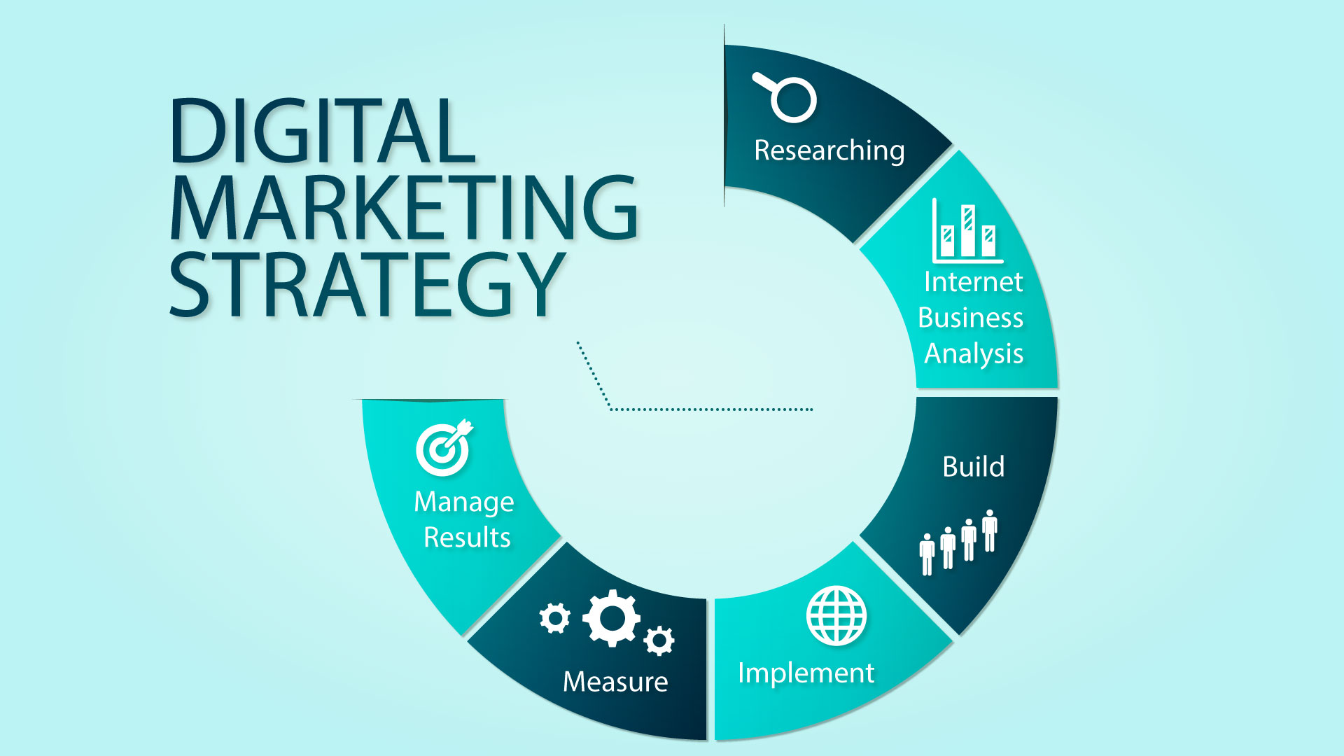 digital-marketing-strategy-.jpg